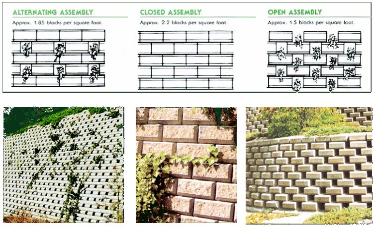 Earthstone Wall System Castlelite Block Pavers And